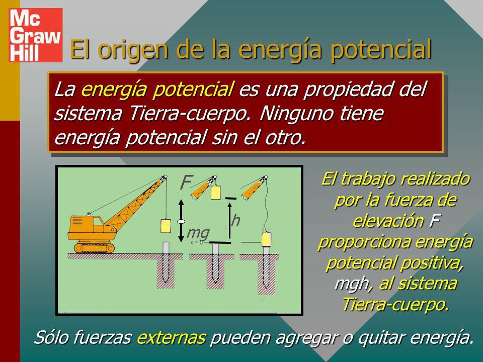 El origen de la energía potencial
