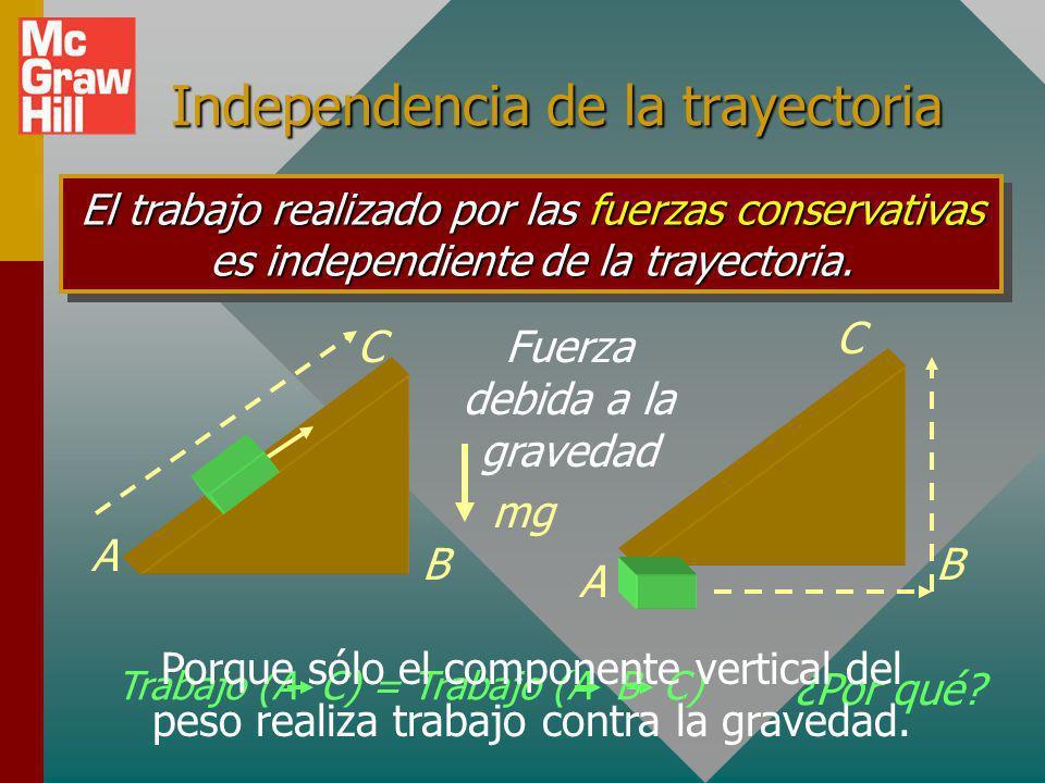 Independencia de la trayectoria