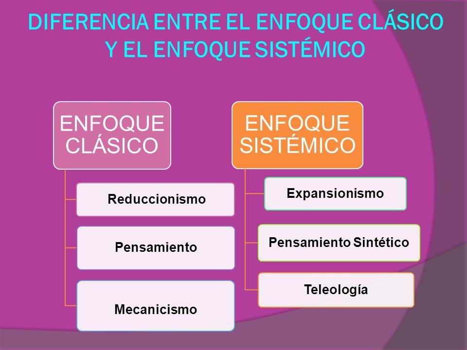 DIFERENCIA ENTRE EL ENFOQUE CLÁSICO Y EL ENFOQUE SISTÉMICO