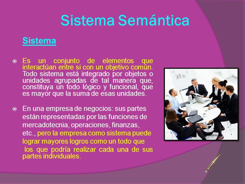 Sistema Semántica Sistema