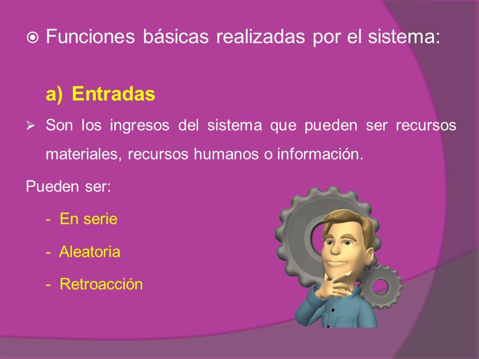 Funciones básicas realizadas por el sistema: a) Entradas