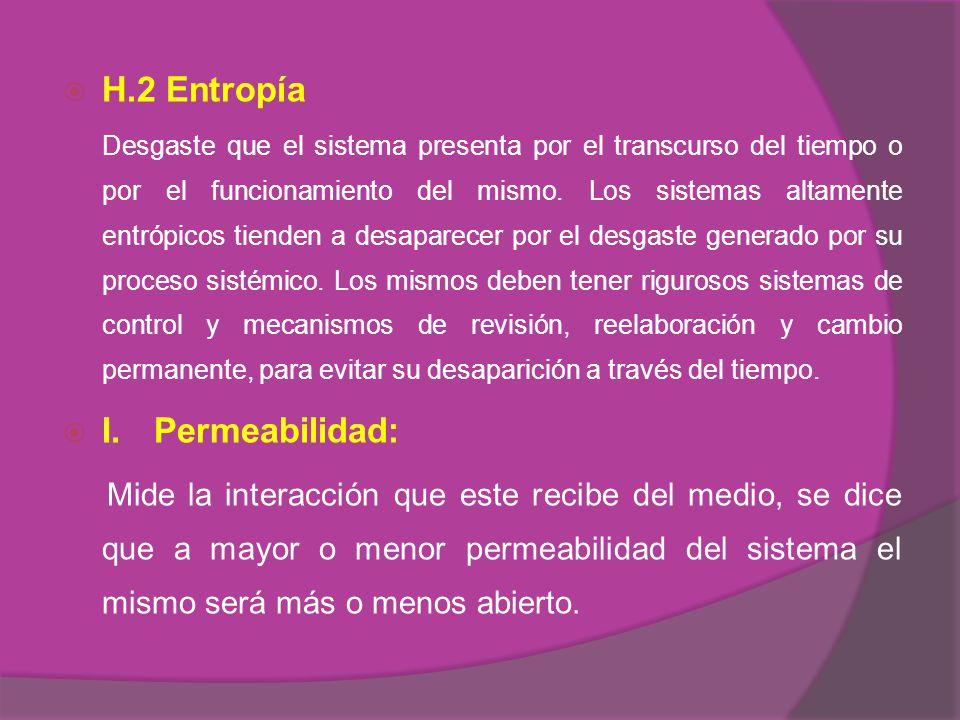 H.2 Entropía I. Permeabilidad: