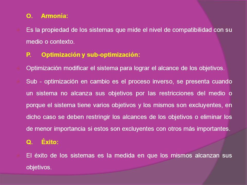 O. Armonía: Es la propiedad de los sistemas que mide el nivel de compatibilidad con su medio o contexto.
