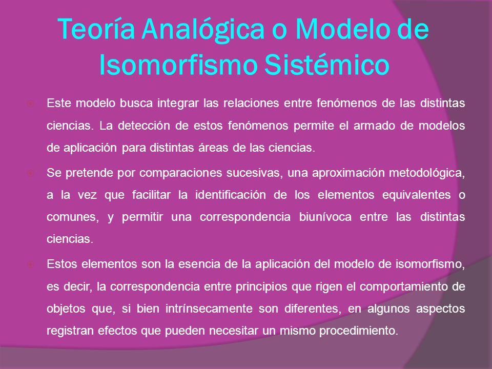 Teoría Analógica o Modelo de Isomorfismo Sistémico