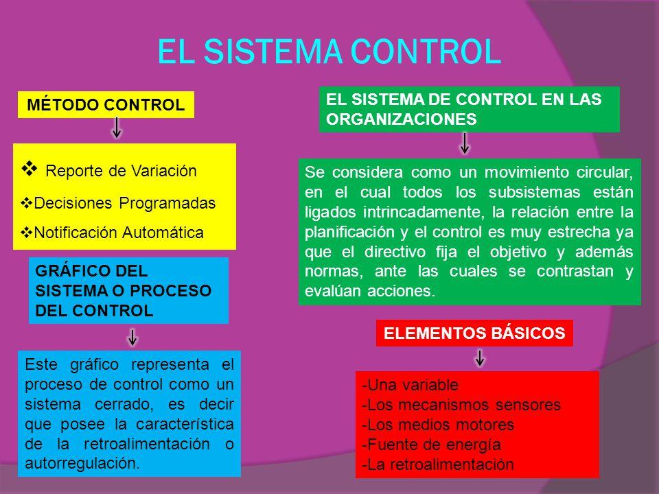 EL SISTEMA CONTROL Reporte de Variación