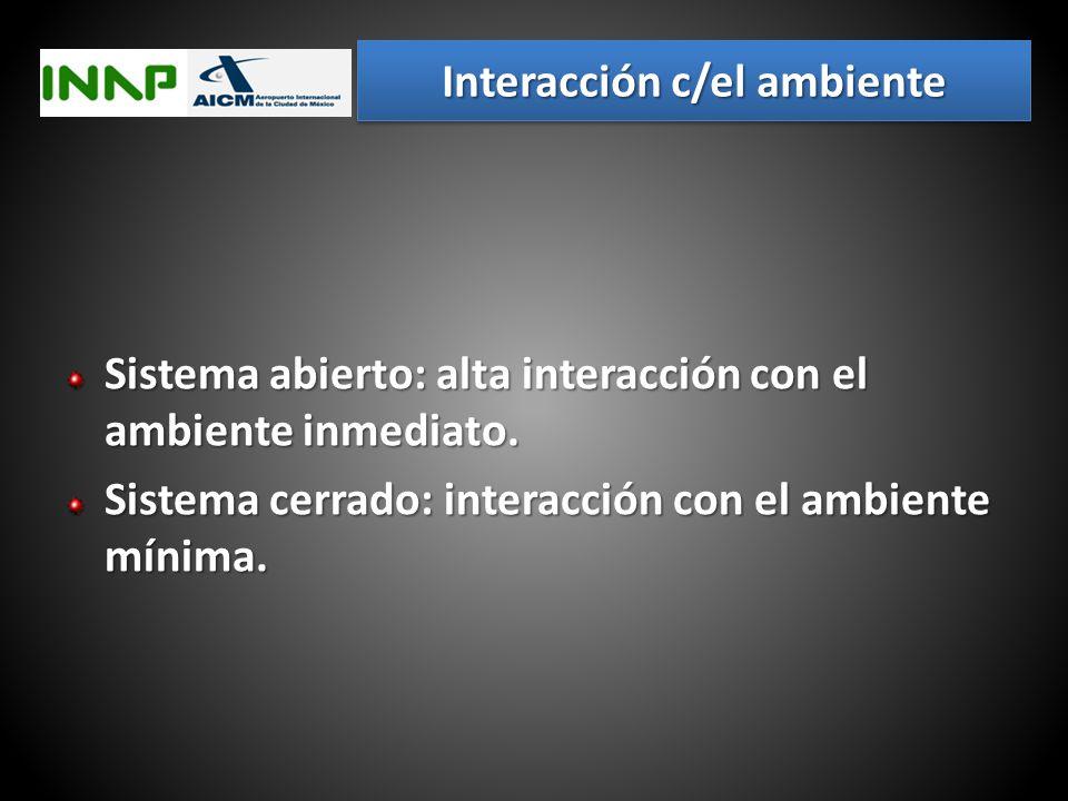 Interacción c/el ambiente