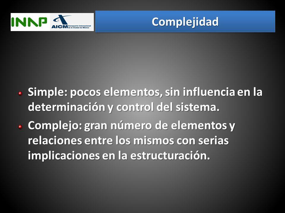 Complejidad Simple: pocos elementos, sin influencia en la determinación y control del sistema.
