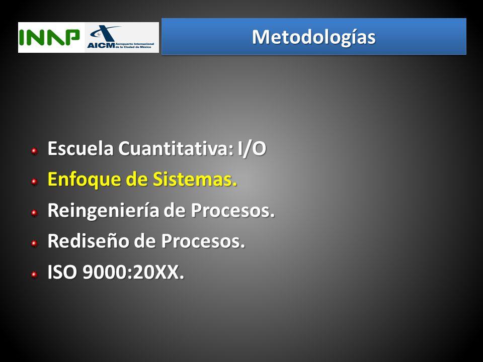 Metodologías Escuela Cuantitativa: I/O. Enfoque de Sistemas. Reingeniería de Procesos. Rediseño de Procesos.