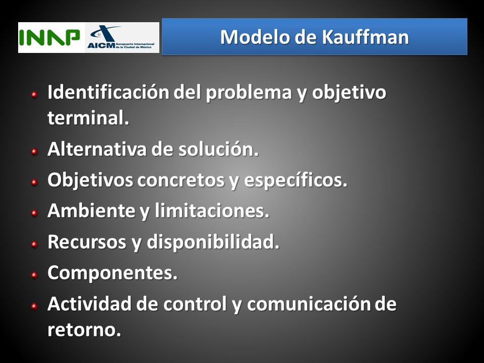 Modelo de Kauffman Identificación del problema y objetivo terminal. Alternativa de solución. Objetivos concretos y específicos.