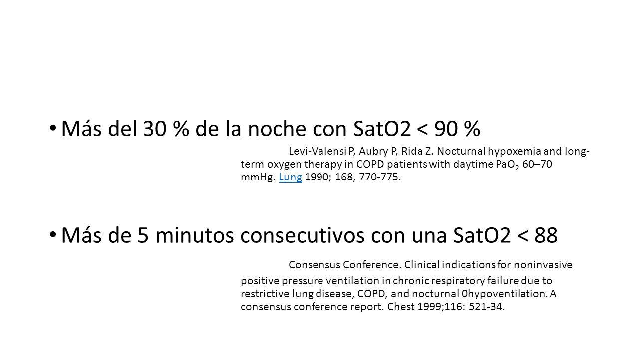 Más del 30 % de la noche con SatO2 < 90 %