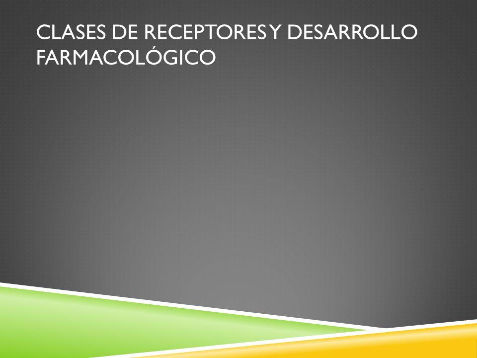 clases de receptores y desarrollo farmacológico
