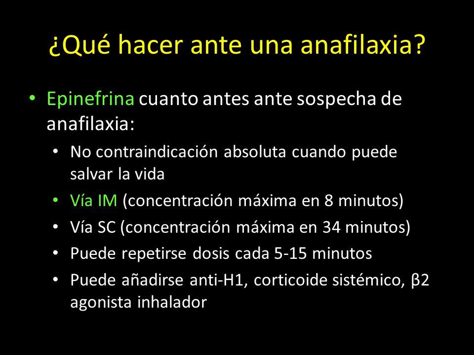 ¿Qué hacer ante una anafilaxia