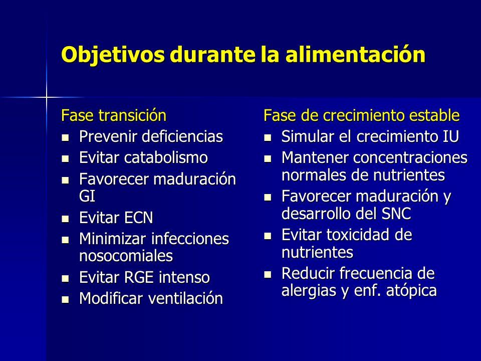 Objetivos durante la alimentación