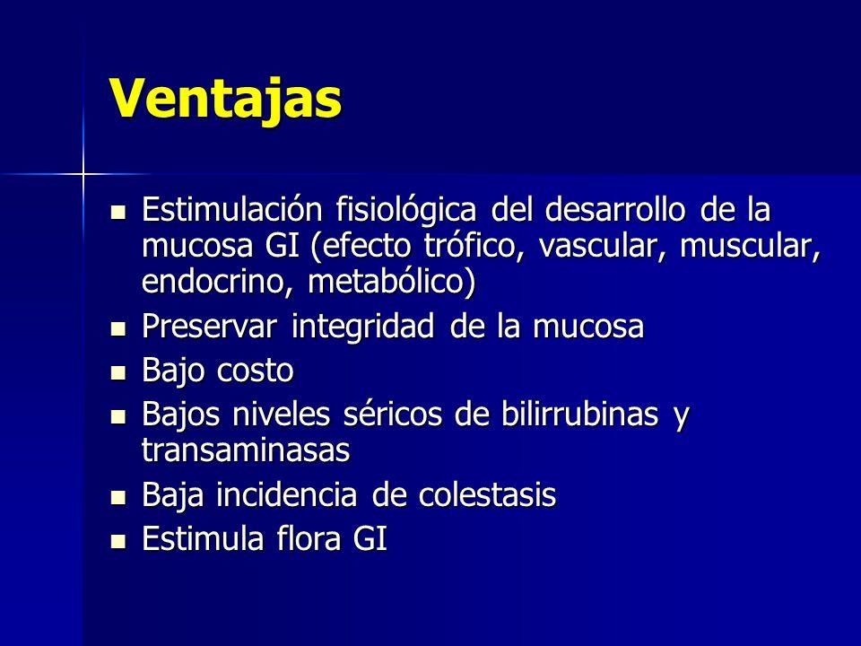 Ventajas Estimulación fisiológica del desarrollo de la mucosa GI (efecto trófico, vascular, muscular, endocrino, metabólico)