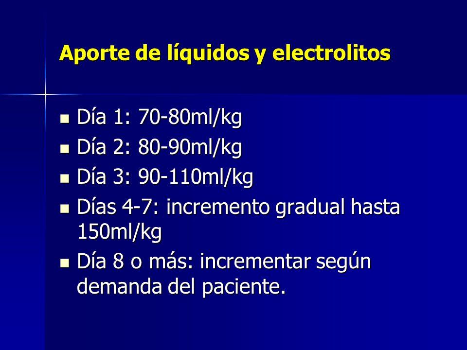 Aporte de líquidos y electrolitos