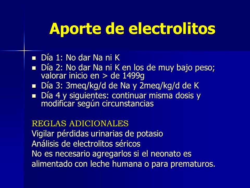 Aporte de electrolitos