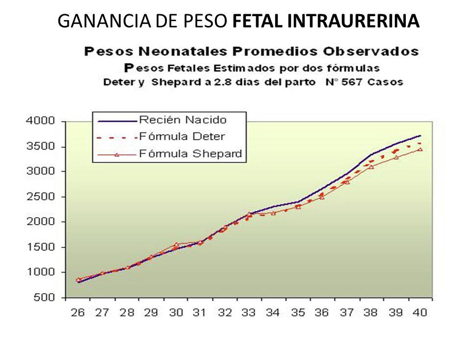 GANANCIA DE PESO FETAL INTRAURERINA