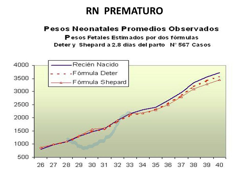 RN PREMATURO