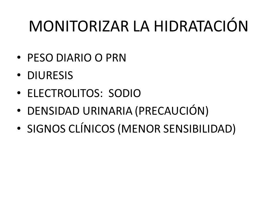 MONITORIZAR LA HIDRATACIÓN