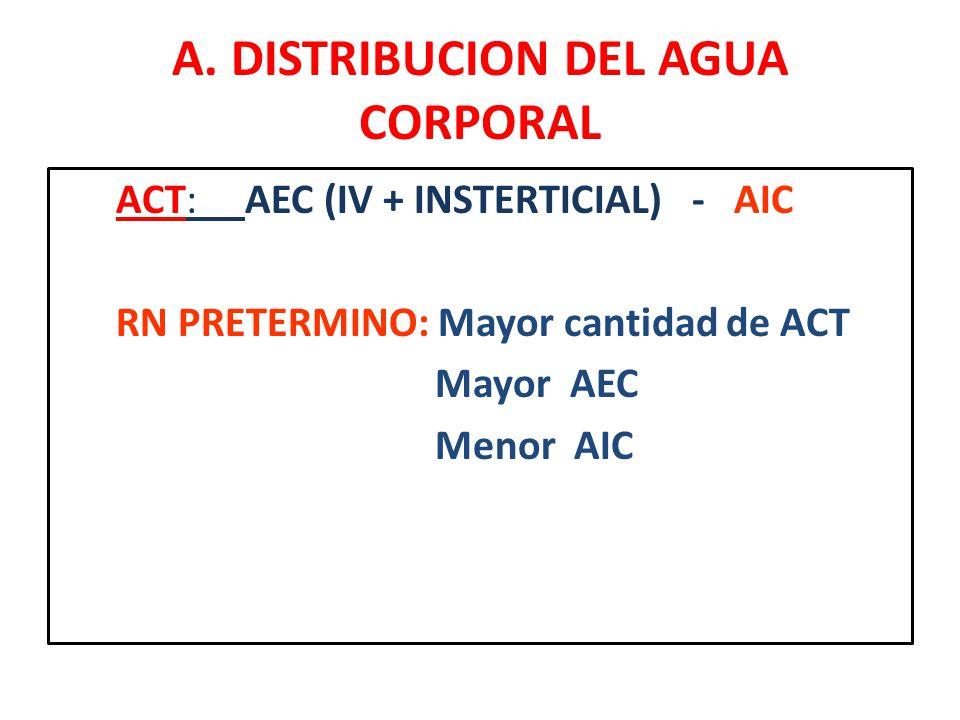 A. DISTRIBUCION DEL AGUA CORPORAL