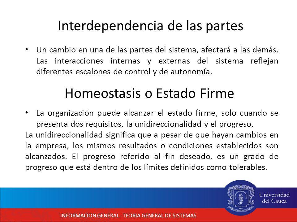 Interdependencia de las partes