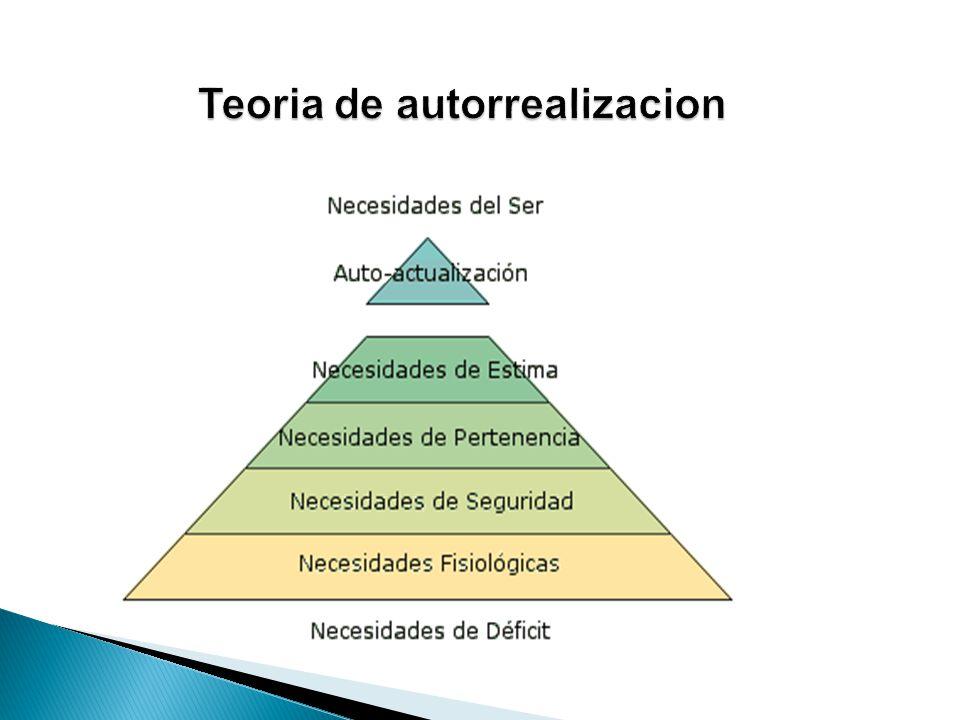 Teoria de autorrealizacion