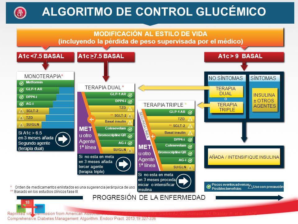ALGORITMO DE CONTROL GLUCÉMICO