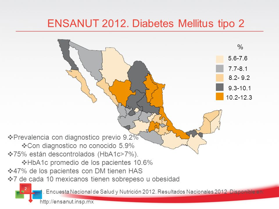 ENSANUT 2012. Diabetes Mellitus tipo 2