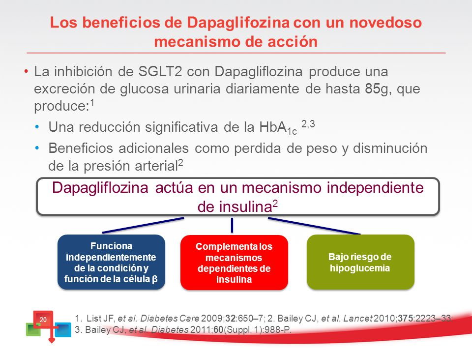 Los beneficios de Dapaglifozina con un novedoso mecanismo de acción