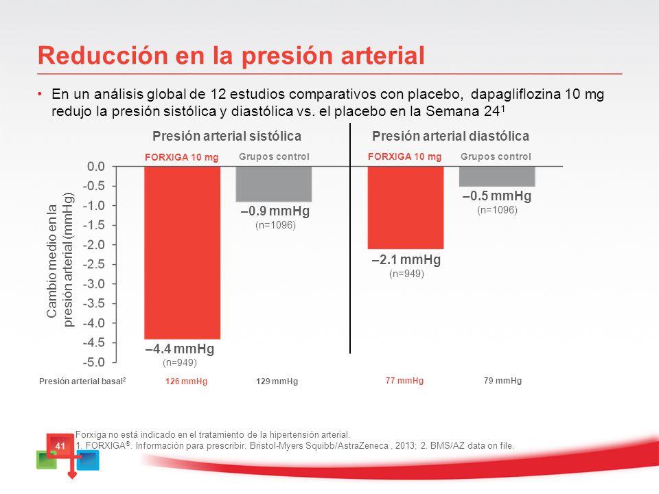 Reducción en la presión arterial