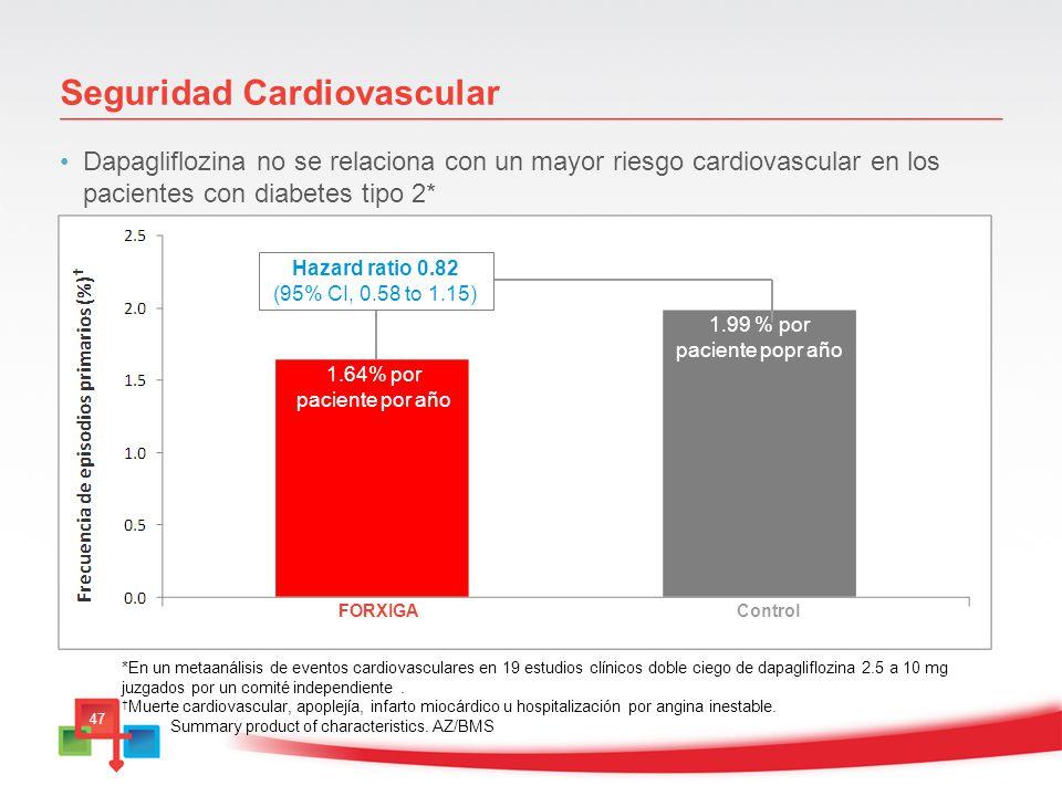 Seguridad Cardiovascular