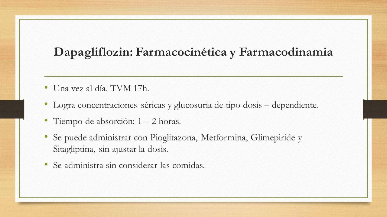 Dapagliflozin: Farmacocinética y Farmacodinamia