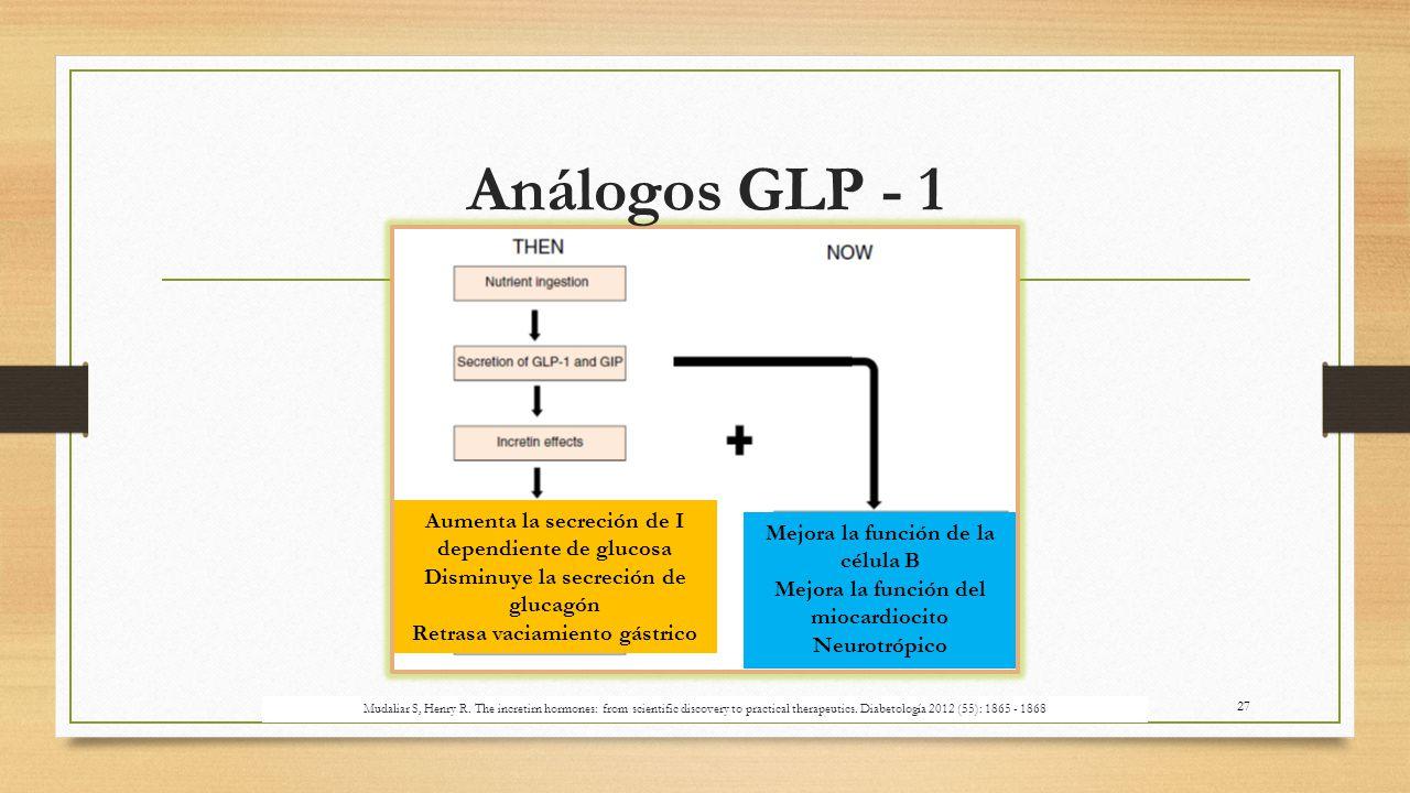Análogos GLP - 1 Aumenta la secreción de I dependiente de glucosa