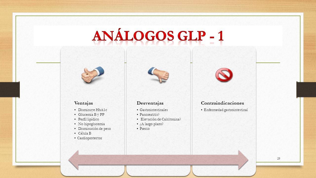 ANÁLOGOS GLP - 1 Ventajas Desventajas Contraindicaciones