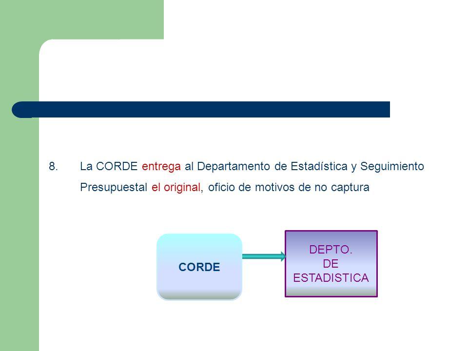 La CORDE entrega al Departamento de Estadística y Seguimiento Presupuestal el original, oficio de motivos de no captura