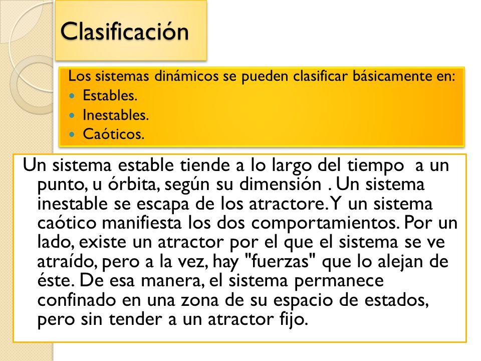 Clasificación Los sistemas dinámicos se pueden clasificar básicamente en: Estables. Inestables. Caóticos.