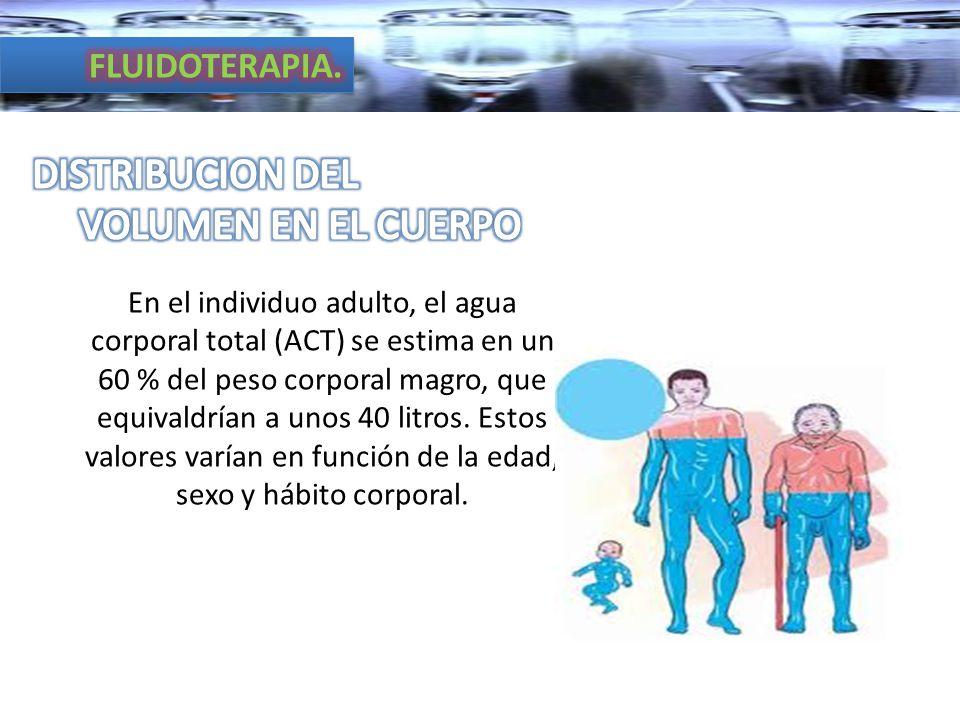 DISTRIBUCION DEL VOLUMEN EN EL CUERPO FLUIDOTERAPIA.