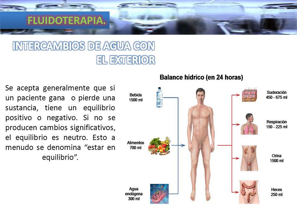 INTERCAMBIOS DE AGUA CON EL EXTERIOR