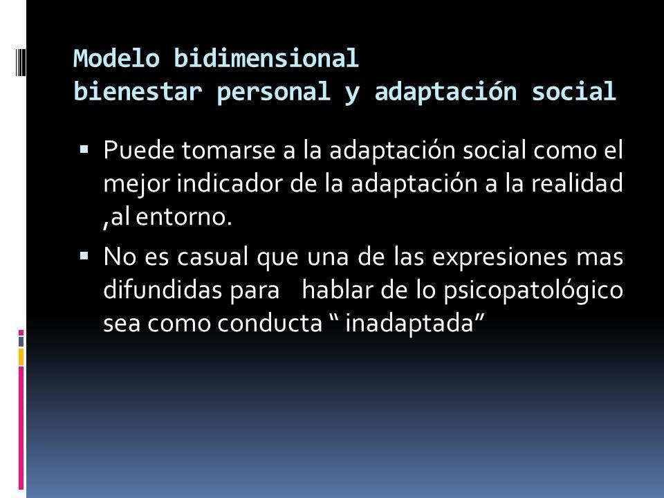 Modelo bidimensional bienestar personal y adaptación social