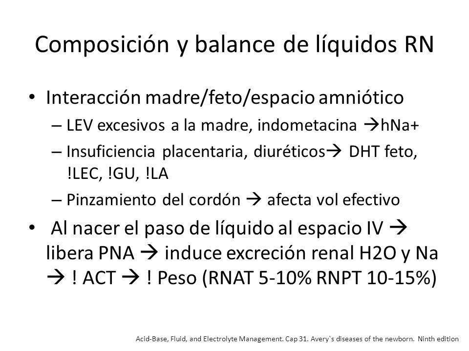 Composición y balance de líquidos RN