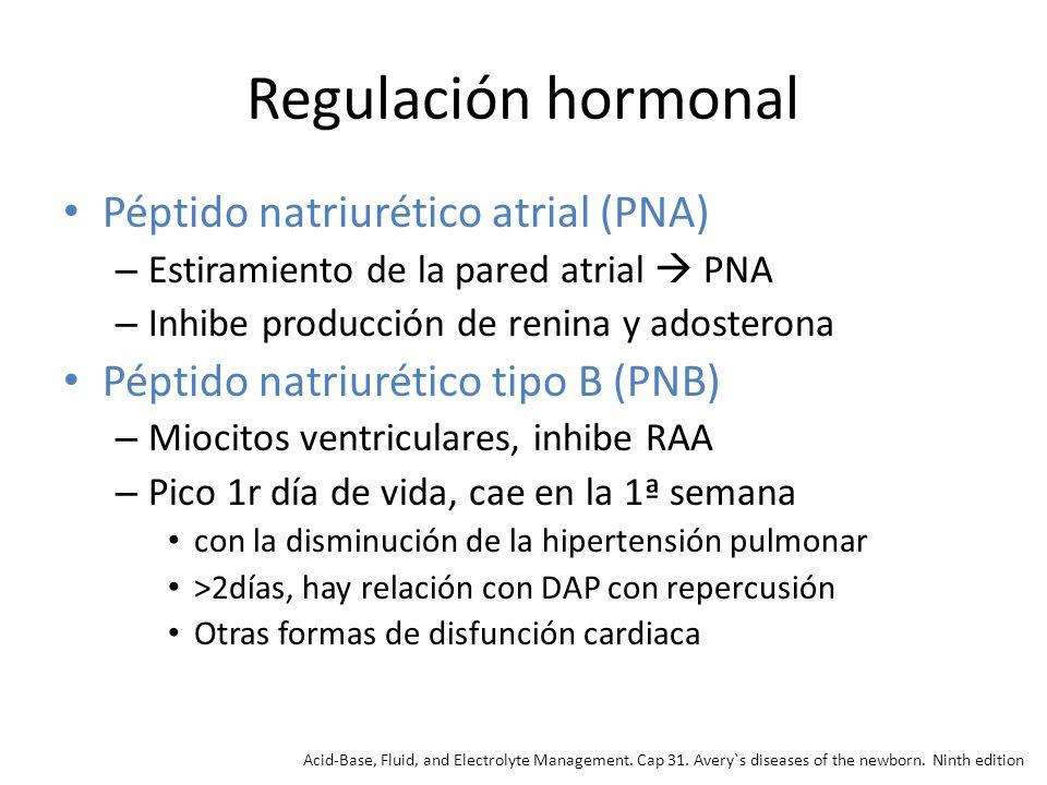 Regulación hormonal Péptido natriurético atrial (PNA)