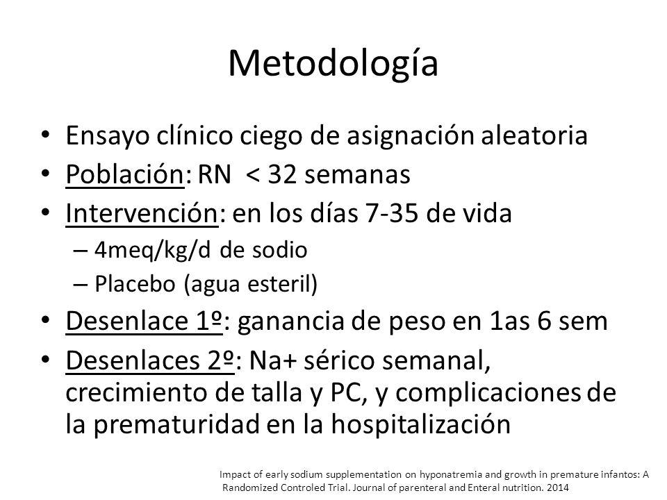 Metodología Ensayo clínico ciego de asignación aleatoria