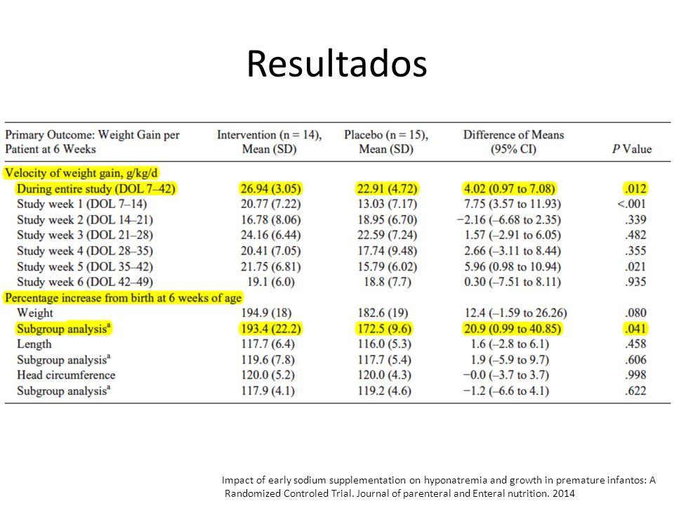 Resultados 53 pacientes (enero 2010, diciembre 2011)