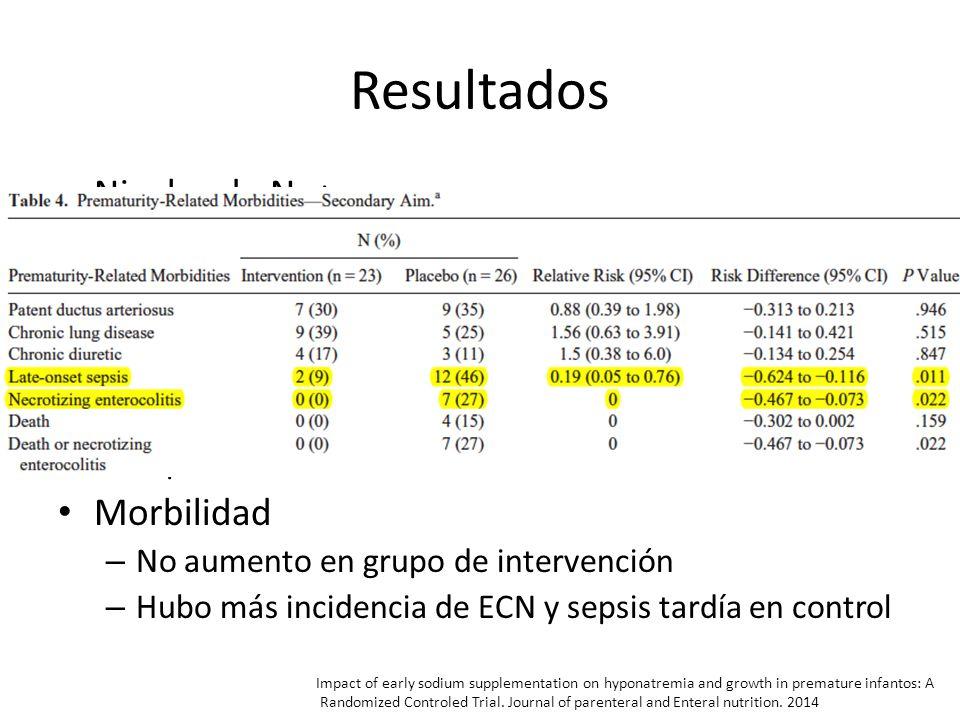 Resultados Niveles de Na+ Morbilidad Control recibían menor aporte.
