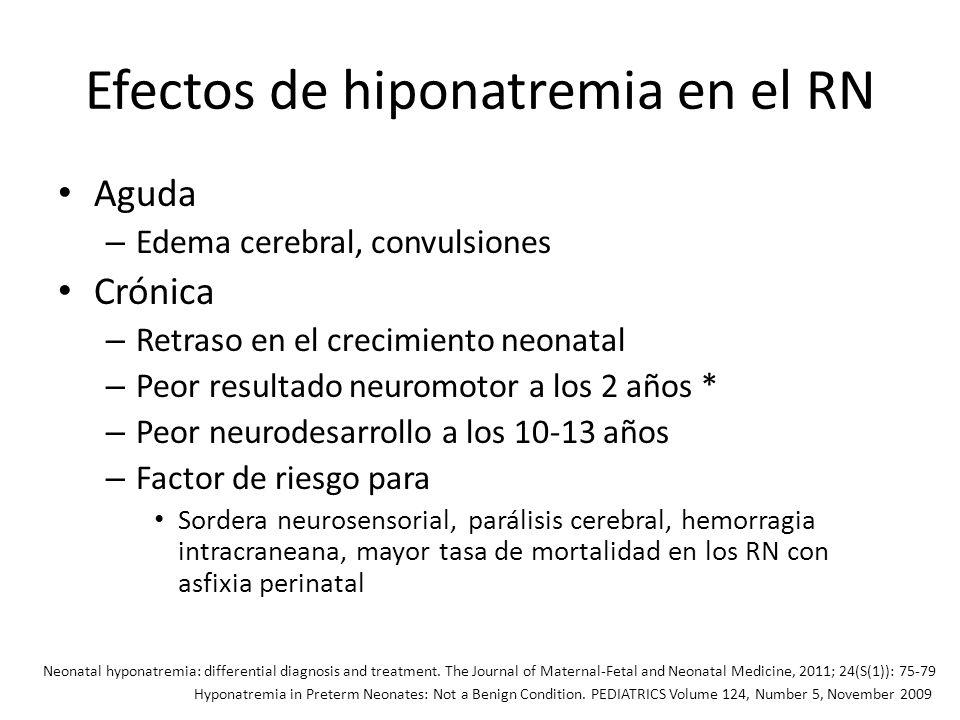 Efectos de hiponatremia en el RN
