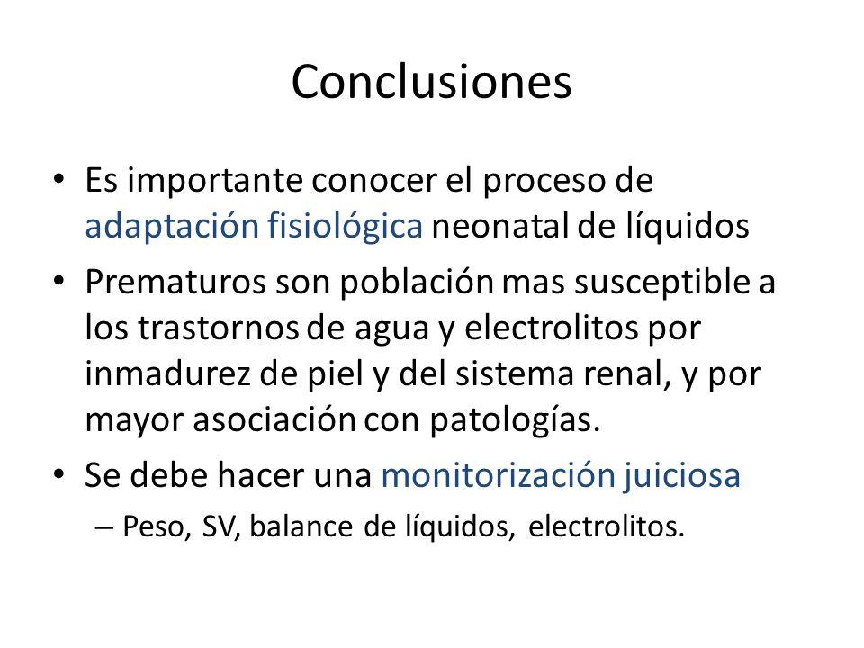 Conclusiones Es importante conocer el proceso de adaptación fisiológica neonatal de líquidos.