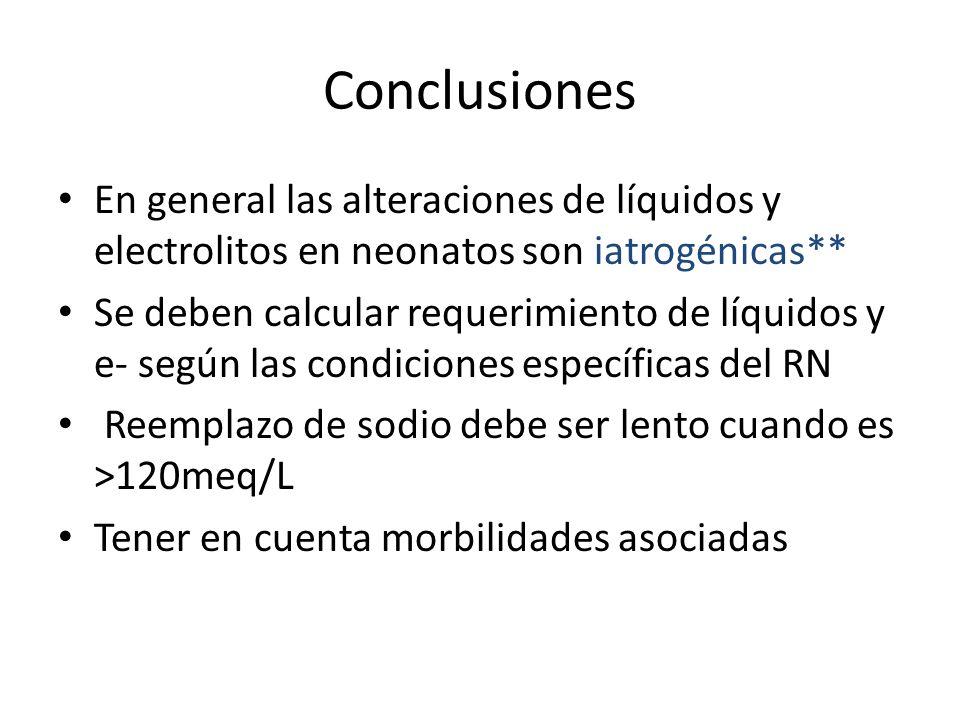 Conclusiones En general las alteraciones de líquidos y electrolitos en neonatos son iatrogénicas**