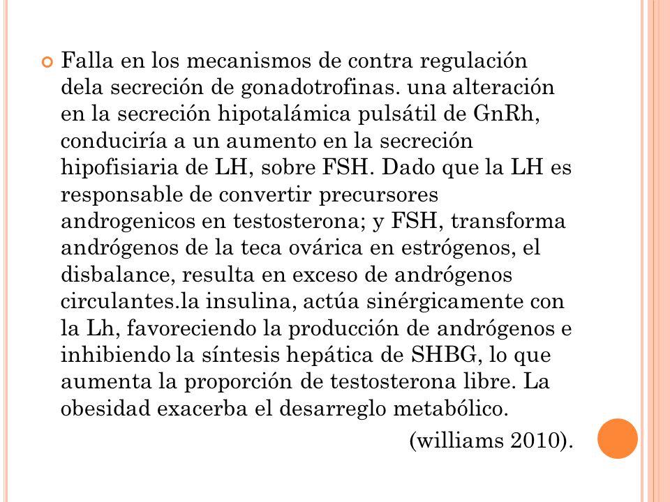 Falla en los mecanismos de contra regulación dela secreción de gonadotrofinas. una alteración en la secreción hipotalámica pulsátil de GnRh, conduciría a un aumento en la secreción hipofisiaria de LH, sobre FSH. Dado que la LH es responsable de convertir precursores androgenicos en testosterona; y FSH, transforma andrógenos de la teca ovárica en estrógenos, el disbalance, resulta en exceso de andrógenos circulantes.la insulina, actúa sinérgicamente con la Lh, favoreciendo la producción de andrógenos e inhibiendo la síntesis hepática de SHBG, lo que aumenta la proporción de testosterona libre. La obesidad exacerba el desarreglo metabólico.