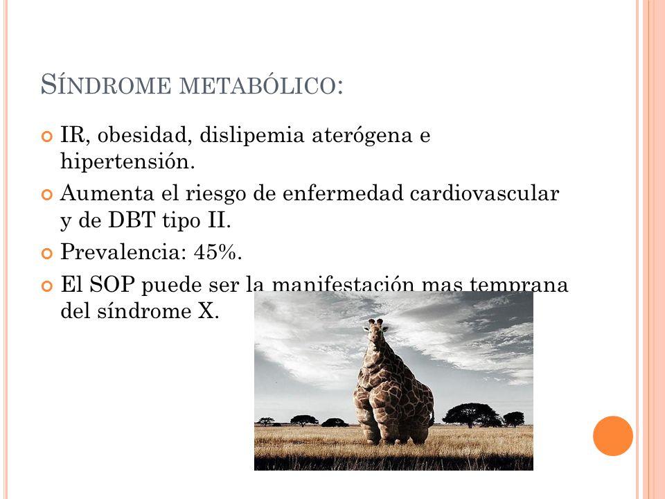 Síndrome metabólico: IR, obesidad, dislipemia aterógena e hipertensión. Aumenta el riesgo de enfermedad cardiovascular y de DBT tipo II.