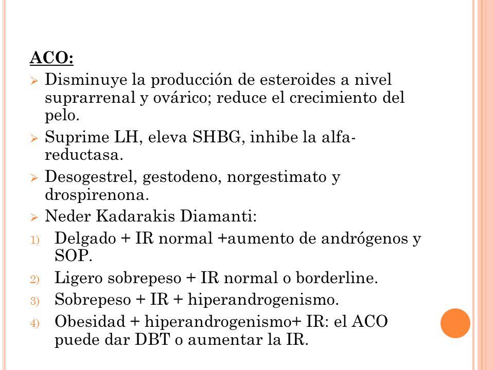ACO: Disminuye la producción de esteroides a nivel suprarrenal y ovárico; reduce el crecimiento del pelo.